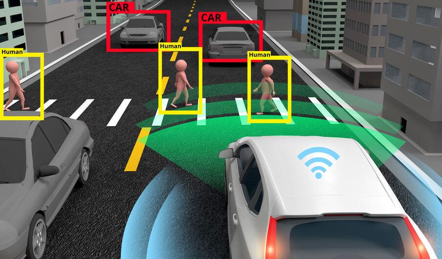 ADAS sensors - RGB Cameras for Autonomous Vehicles